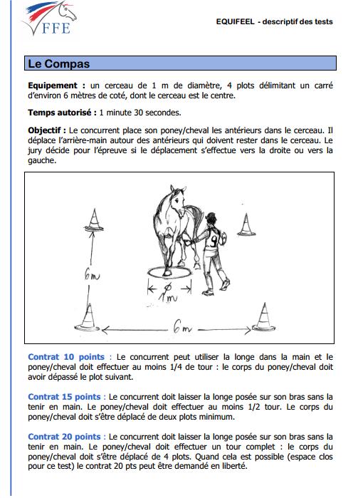 Règlement du test Equifeel - Le compas