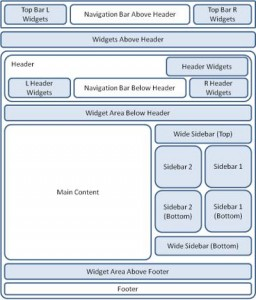 widgetsSuffusion